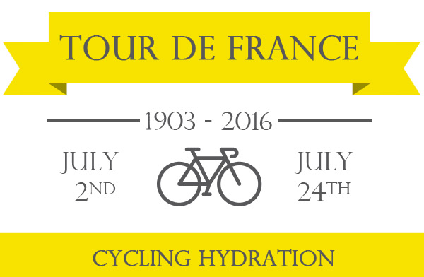 Tour De France: Cycling Hydration!