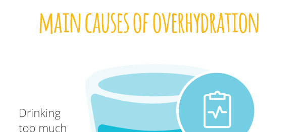 Overhydration Symptoms and Prevention