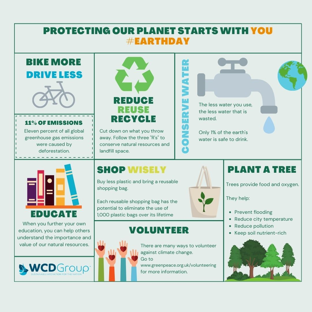 Simple tips to protect the planet on Earth Day