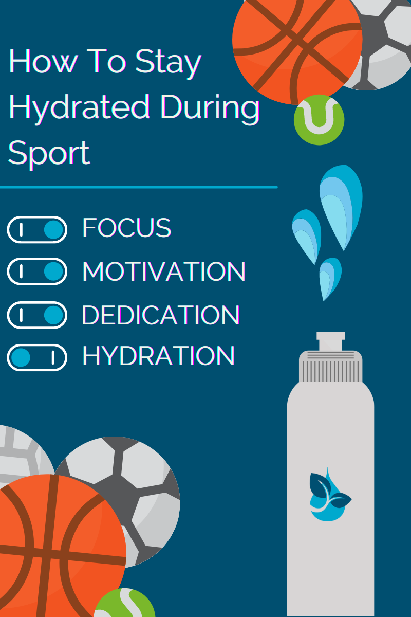 Hydration and Sport